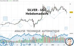 SILVER - USD - Hebdomadaire