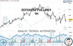 ESTOXX50 FULL1221 - 1H