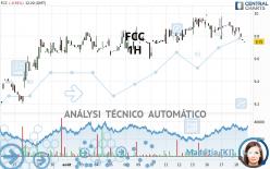 FCC - 1H