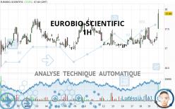 EUROBIO-SCIENTIFIC - 1H