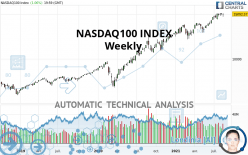 NASDAQ100 INDEX - Weekly
