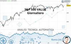 S&P 500 VALUE - Giornaliero