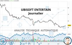 UBISOFT ENTERTAIN - Journalier
