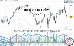 IBEX35 FULL1021 - 1 uur