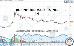ROBINHOOD MARKETS INC. - 1H