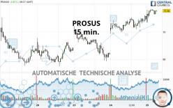 PROSUS - 15 min.