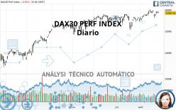 DAX40 PERF INDEX - Diario