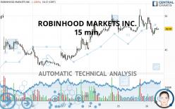 ROBINHOOD MARKETS INC. - 15 min.