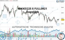 NIKKEI225 $ FULL1221 - Dagelijks