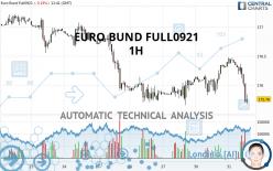 EURO BUND FULL1221 - 1H