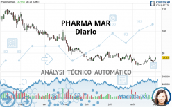 PHARMA MAR - Diario