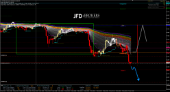 CAD/JPY - 5min.