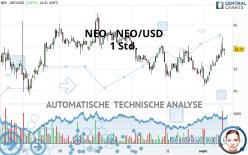 NEO - NEO/USD - 1 Std.