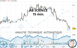 AB SCIENCE - 15 min.