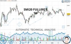 SMI20 FULL0921 - 1H