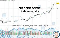 EUROFINS SCIENT. - Settimanale