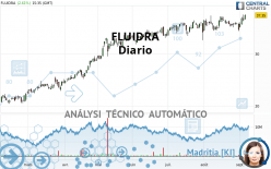 FLUIDRA - Diario