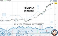 FLUIDRA - Semanal