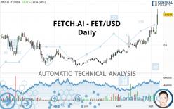 FETCH.AI - FET/USD - Daily
