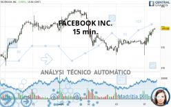 FACEBOOK INC. - 15 min.
