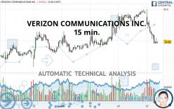 VERIZON COMMUNICATIONS INC. - 15 min.