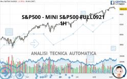 S&P500 - MINI S&P500 FULL1221 - 1H
