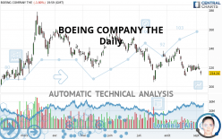 BOEING COMPANY THE - Daily