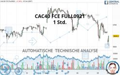 CAC40 FCE FULL1021 - 1 Std.