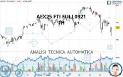 AEX25 FTI FULL1021 - 1H