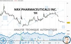 NRX PHARMACEUTICALS INC. - 1 Std.