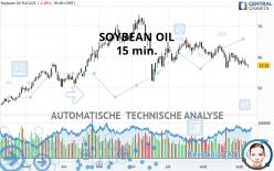 SOYBEAN OIL - 15 min.