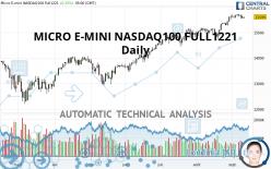 MICRO E-MINI NASDAQ100 FULL1221 - Daily