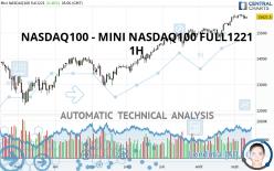 NASDAQ100 - MINI NASDAQ100 FULL1221 - 1H