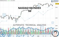 NASDAQ100 INDEX - 1H