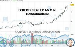 ECKERT+ZIEGLER AG O.N. - Hebdomadaire