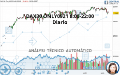 DAX30 ONLY0921 8:00-22:00 - Diario
