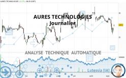 AURES TECHNOLOGIES - Journalier