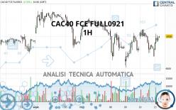 CAC40 FCE FULL1021 - 1H