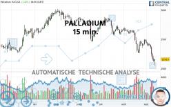 PALLADIUM - 15 min.