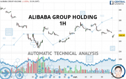 ALIBABA GROUP HOLDING - 1H