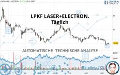 LPKF LASER+ELECTRON. - Täglich