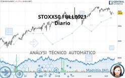 STOXX50 FULL1221 - Diario