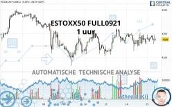 ESTOXX50 FULL1221 - 1 uur