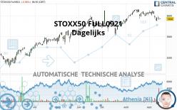 STOXX50 FULL1221 - Dagelijks