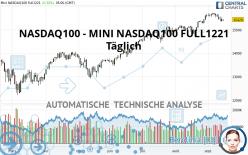 NASDAQ100 - MINI NASDAQ100 FULL1221 - Täglich