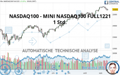 NASDAQ100 - MINI NASDAQ100 FULL1221 - 1 Std.