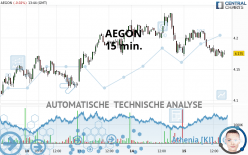 AEGON - 15 min.