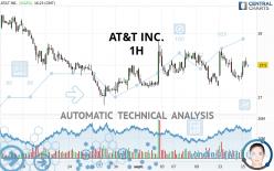AT&T INC. - 1H