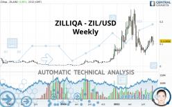 ZILLIQA - ZIL/USD - Weekly