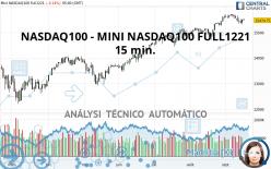 NASDAQ100 - MINI NASDAQ100 FULL1221 - 15 min.
